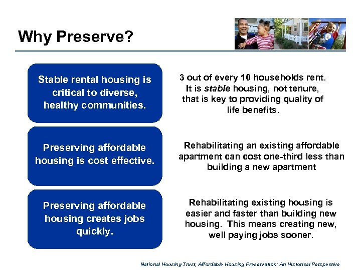 Why Preserve? Stable rental housing is critical to diverse, healthy communities. 3 out of