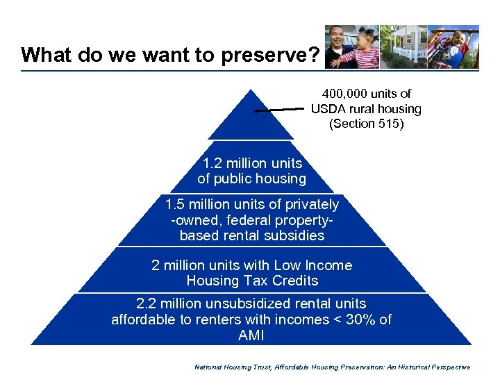 What do we want to preserve? 400, 000 units of USDA rural housing (Section