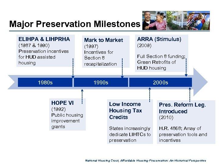 Major Preservation Milestones ELIHPA & LIHPRHA (1987 & 1990) Preservation incentives for HUD assisted