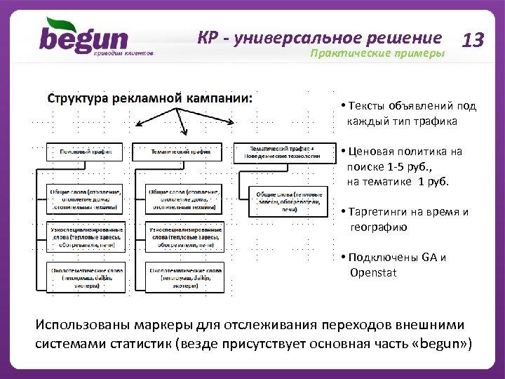 КР - универсальное решение 13 Практические примеры • Тексты объявлений под каждый тип трафика