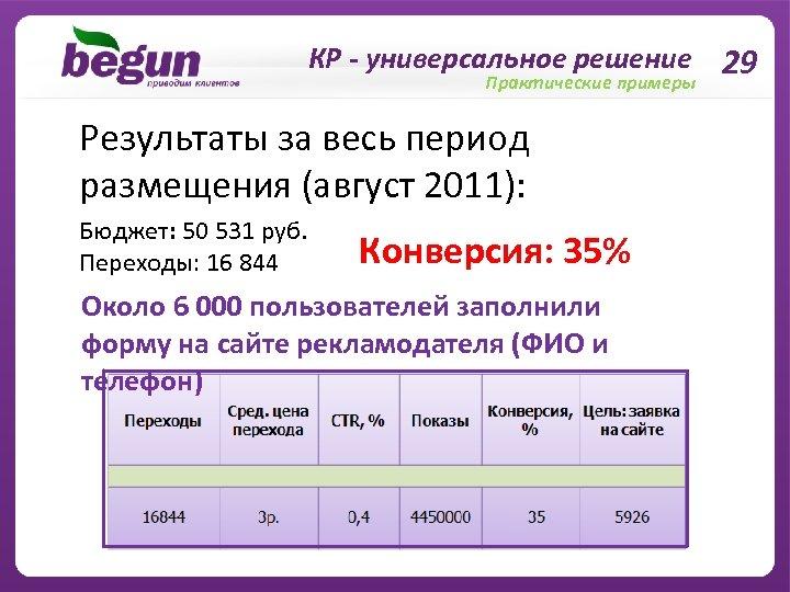 КР - универсальное решение 29 Практические примеры Результаты за весь период размещения (август 2011):
