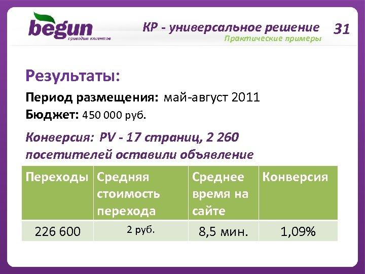 КР - универсальное решение 31 Практические примеры Результаты: Период размещения: май-август 2011 Бюджет: 450