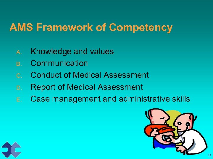 AMS Framework of Competency A. B. C. D. E. Knowledge and values Communication Conduct