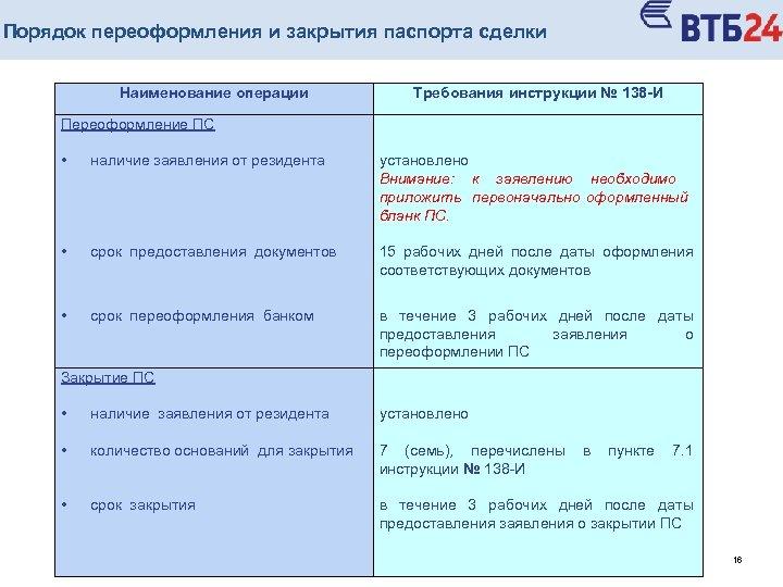 Порядок переоформления и закрытия паспорта сделки Наименование операции Требования инструкции № 138 -И Переоформление