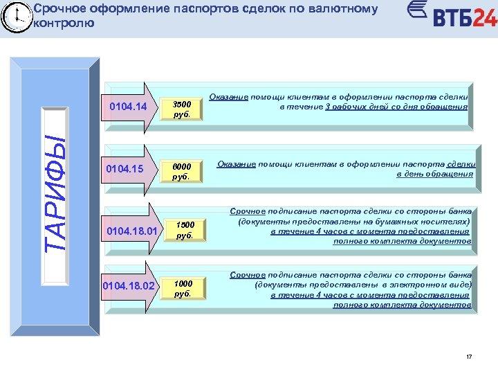 Срочное оформление паспортов сделок по валютному контролю ТАРИФЫ 0104. 14 0104. 15 0104. 18.