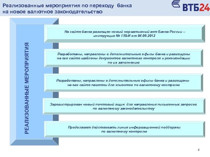 Реализованные мероприятия по переходу банка на новое валютное законодательство РЕАЛИЗОВАННЫЕ МЕРОПРИЯТИЯ На сайте банка