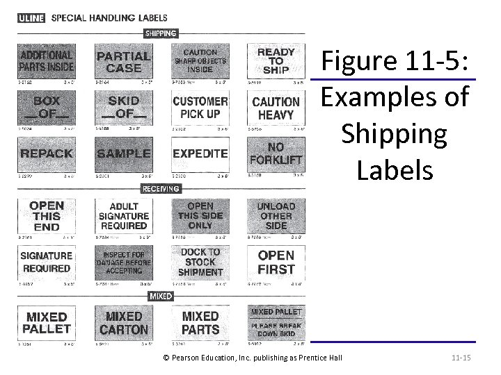 Figure 11 -5: Examples of Shipping Labels © Pearson Education, Inc. publishing as Prentice