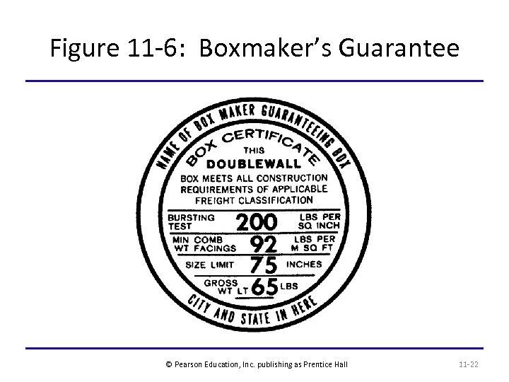 Figure 11 -6: Boxmaker's Guarantee © Pearson Education, Inc. publishing as Prentice Hall 11