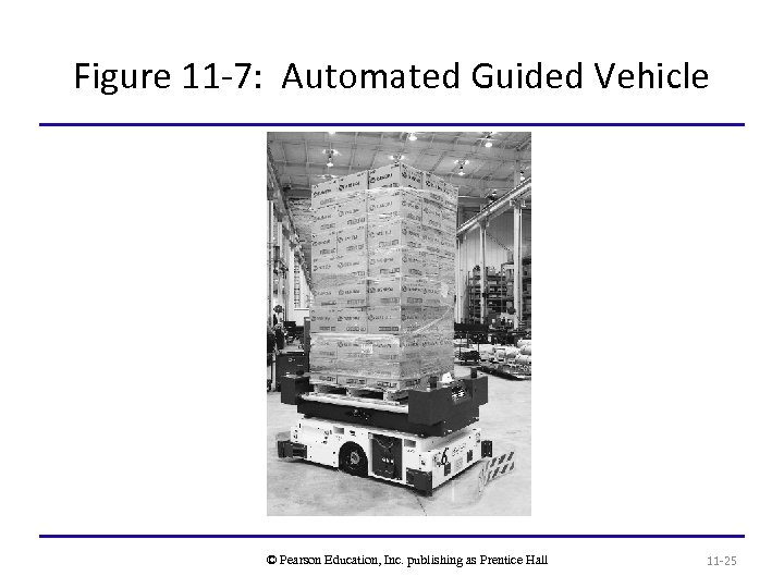 Figure 11 -7: Automated Guided Vehicle © Pearson Education, Inc. publishing as Prentice Hall