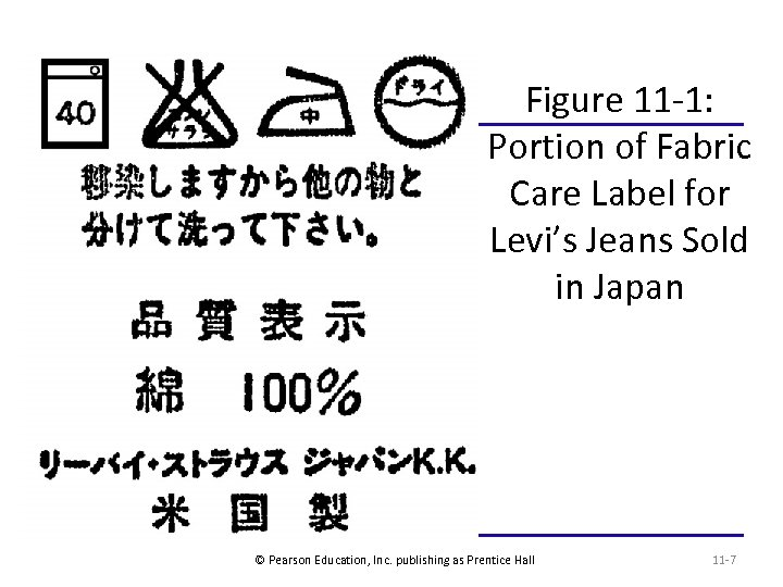 Figure 11 -1: Portion of Fabric Care Label for Levi's Jeans Sold in Japan