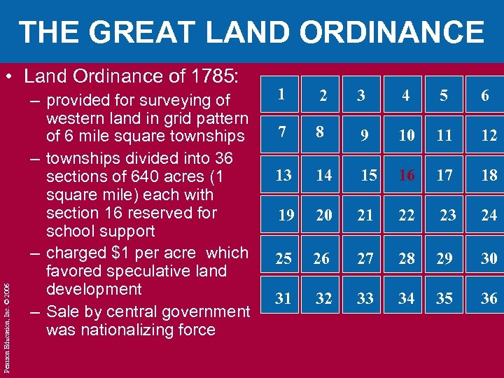 THE GREAT LAND ORDINANCE Pearson Education, Inc. © 2006 • Land Ordinance of 1785: