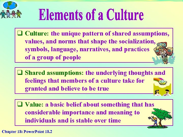 q Culture: the unique pattern of shared assumptions, values, and norms that shape the