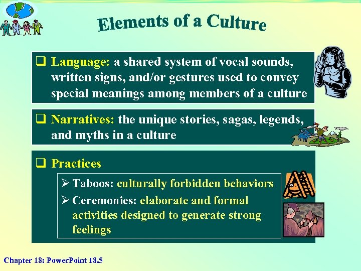 q Language: a shared system of vocal sounds, written signs, and/or gestures used to