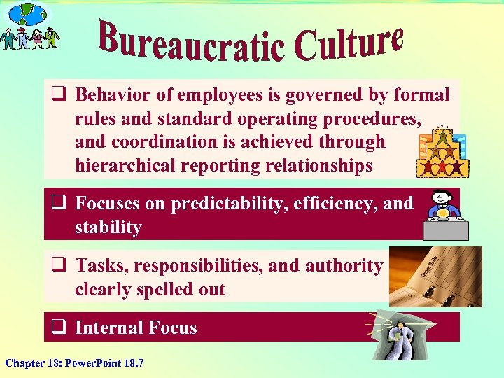 q Behavior of employees is governed by formal rules and standard operating procedures, and