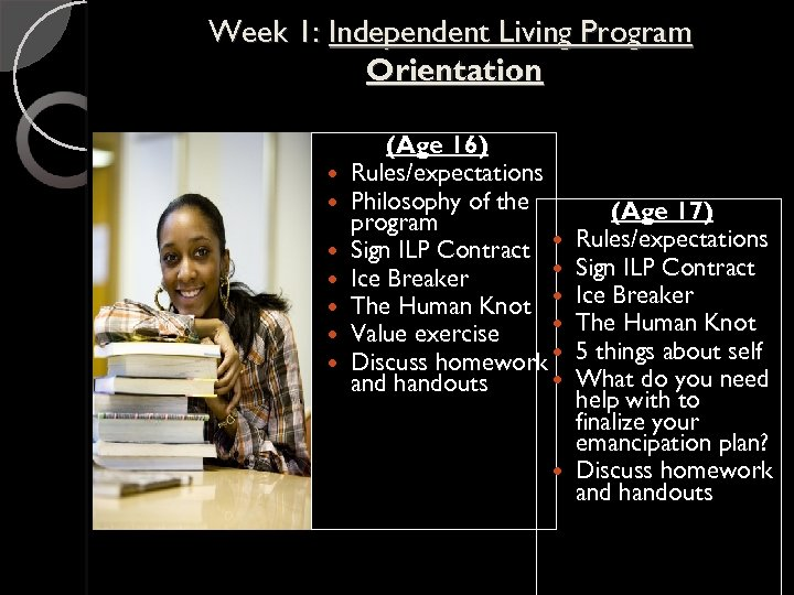 Week 1: Independent Living Program Orientation (Age 16) Rules/expectations Philosophy of the program Sign