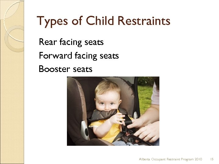 Types of Child Restraints Rear facing seats Forward facing seats Booster seats Alberta Occupant