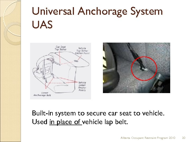 Universal Anchorage System UAS Built-in system to secure car seat to vehicle. Used in