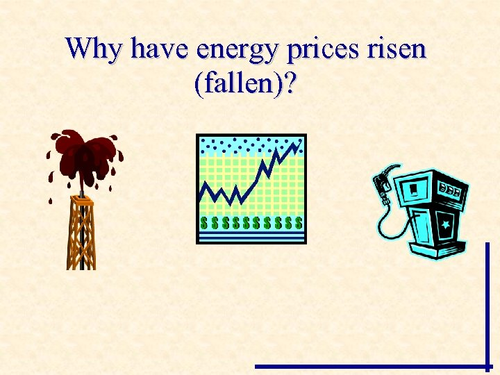 Why have energy prices risen (fallen)?