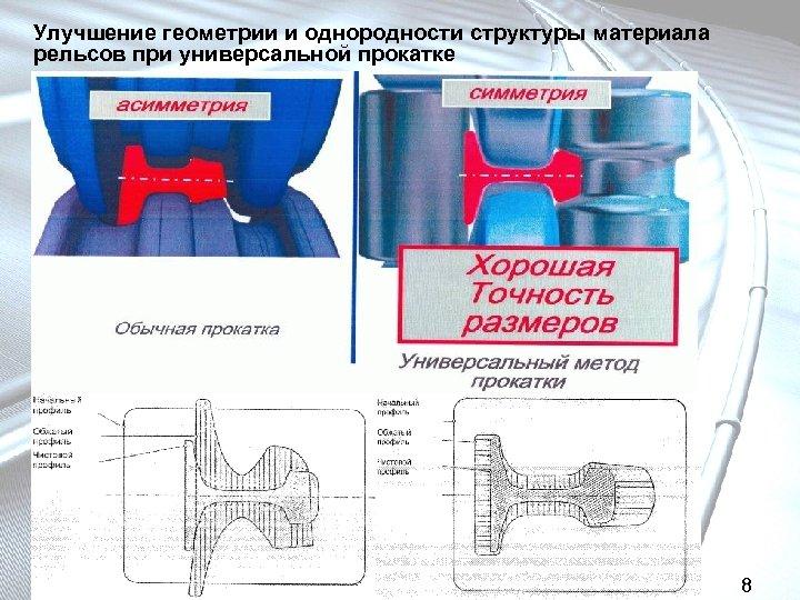 Улучшение геометрии и однородности структуры материала рельсов при универсальной прокатке 8