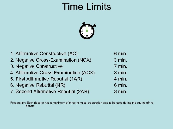 Time Limits 1. Affirmative Constructive (AC) 6 min. 2. Negative Cross-Examination (NCX) 3 min.