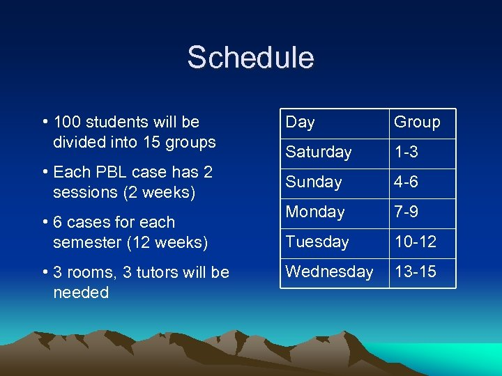 Schedule • 100 students will be divided into 15 groups • Each PBL case