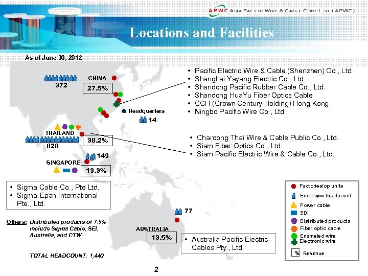 Locations and Facilities As of June 30, 2012 372 CHINA 27. 5% Headquarters •