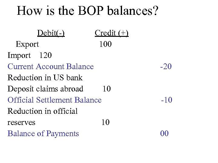 How is the BOP balances? Debit(-) Credit (+) Export 100 Import 120 Current Account