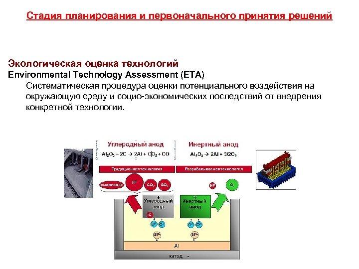 Стадия планирования и первоначального принятия решений Экологическая оценка технологий Environmental Technology Assessment (ETA) Систематическая
