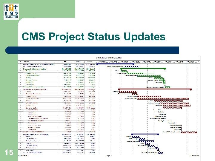 CMS Project Status Updates 15