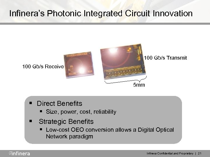 Infinera's Photonic Integrated Circuit Innovation 100 Gb/s Transmit 100 Gb/s Receive 5 mm 100