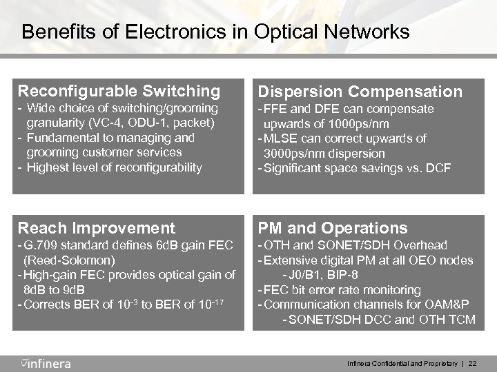 Benefits of Electronics in Optical Networks Reconfigurable Switching - Wide choice of switching/grooming granularity