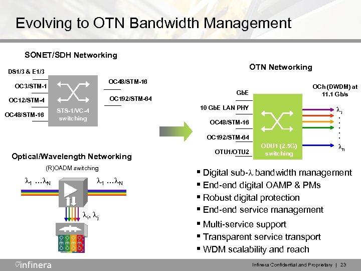Evolving to OTN Bandwidth Management SONET/SDH Networking DS 1/3 & E 1/3 OC 48/STM-16
