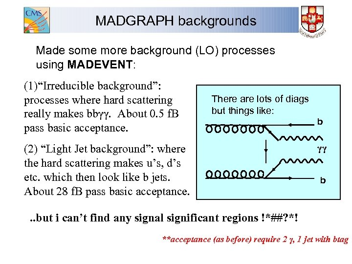 "MADGRAPH backgrounds Made some more background (LO) processes using MADEVENT: (1)""Irreducible background"": processes where"