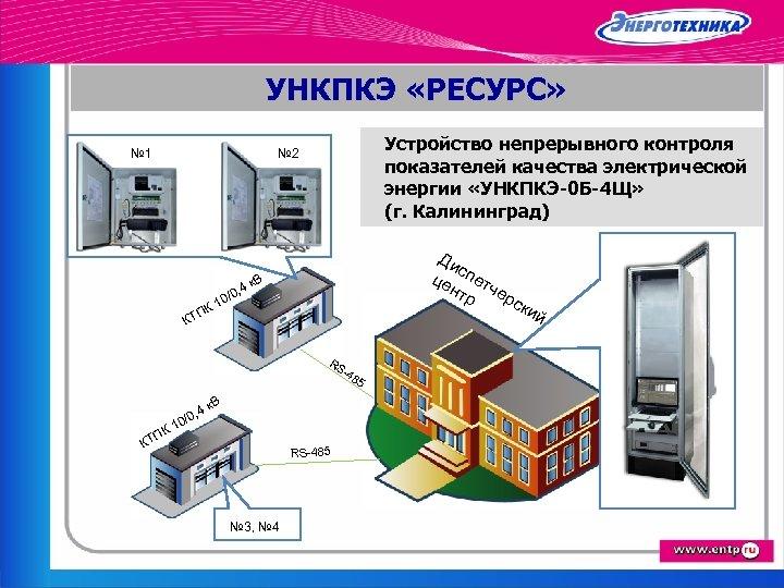 УНКПКЭ «РЕСУРС» № 1 Устройство непрерывного контроля показателей качества электрической энергии «УНКПКЭ-0 Б-4 Щ»