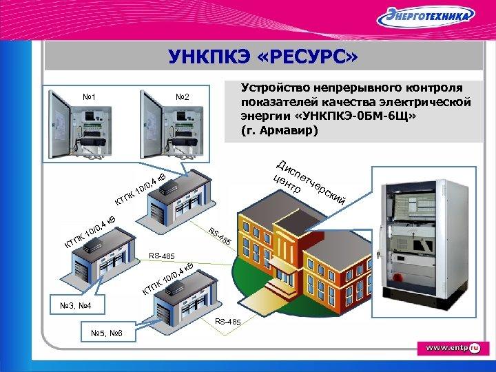 УНКПКЭ «РЕСУРС» № 1 Устройство непрерывного контроля показателей качества электрической энергии «УНКПКЭ-0 БМ-6 Щ»