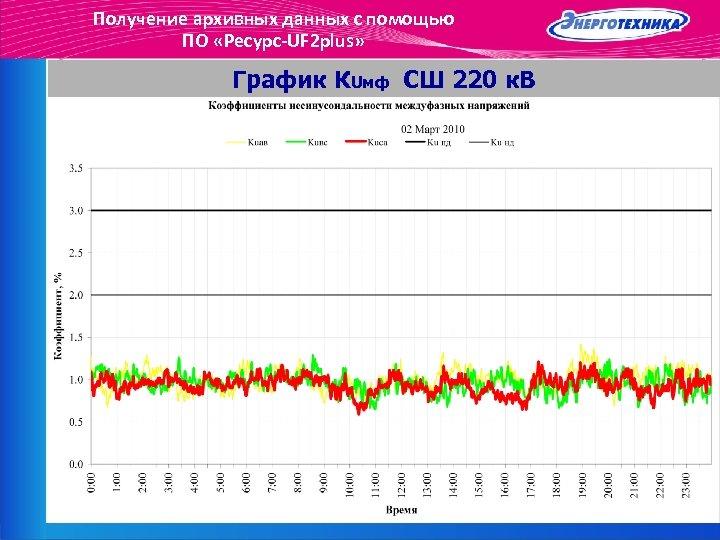 Получение архивных данных с помощью ПО «Ресурс-UF 2 plus» График КUмф СШ 220 к.
