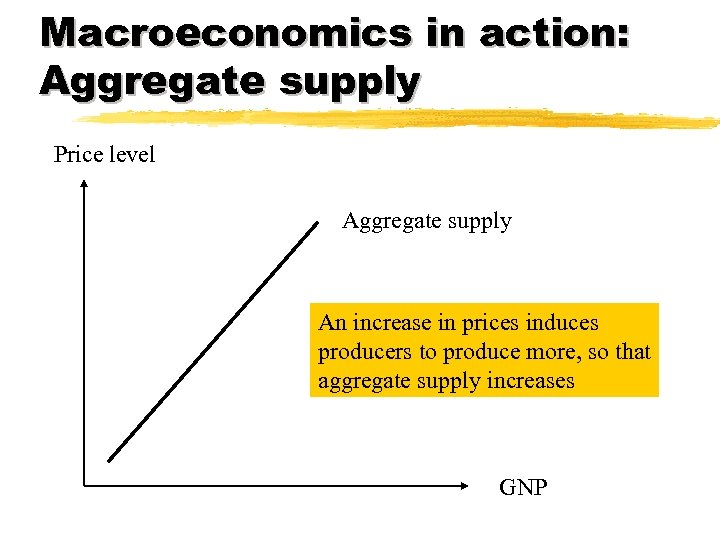Macroeconomics in action: Aggregate supply Price level Aggregate supply An increase in prices induces