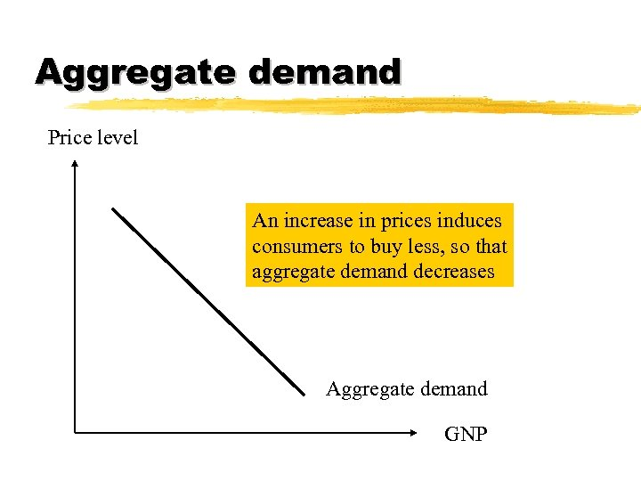 Aggregate demand Price level An increase in prices induces consumers to buy less, so