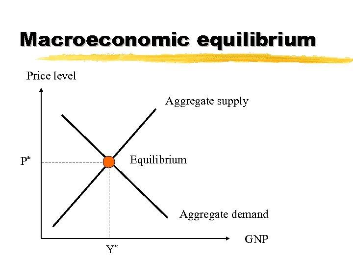 Macroeconomic equilibrium Price level Aggregate supply Equilibrium P* Aggregate demand Y* GNP