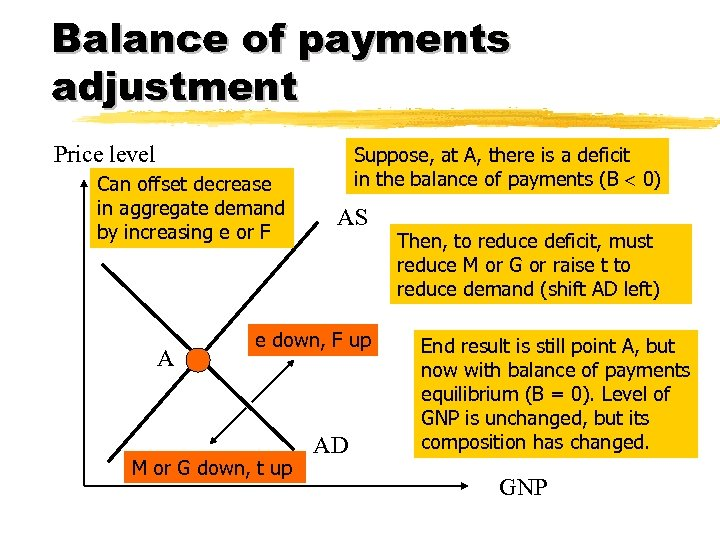 Balance of payments adjustment Price level Can offset decrease in aggregate demand by increasing