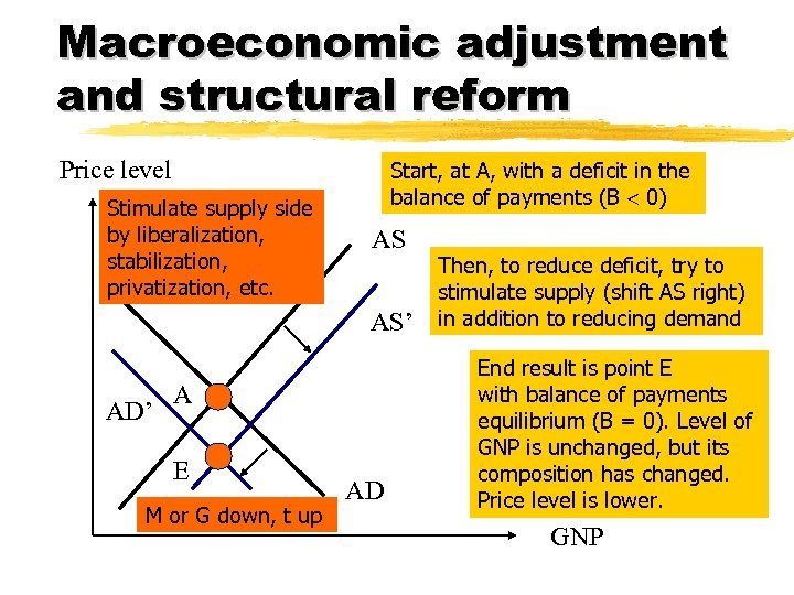 Macroeconomic adjustment and structural reform Price level Stimulate supply side by liberalization, stabilization, privatization,