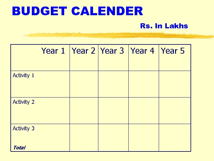 BUDGET CALENDER Rs. In Lakhs Year 1 Year 2 Year 3 Year 4 Year