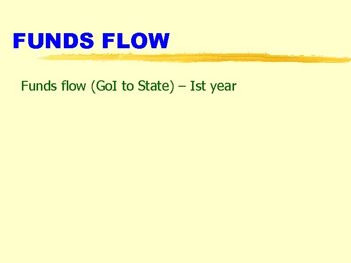 FUNDS FLOW Funds flow (Go. I to State) – Ist year