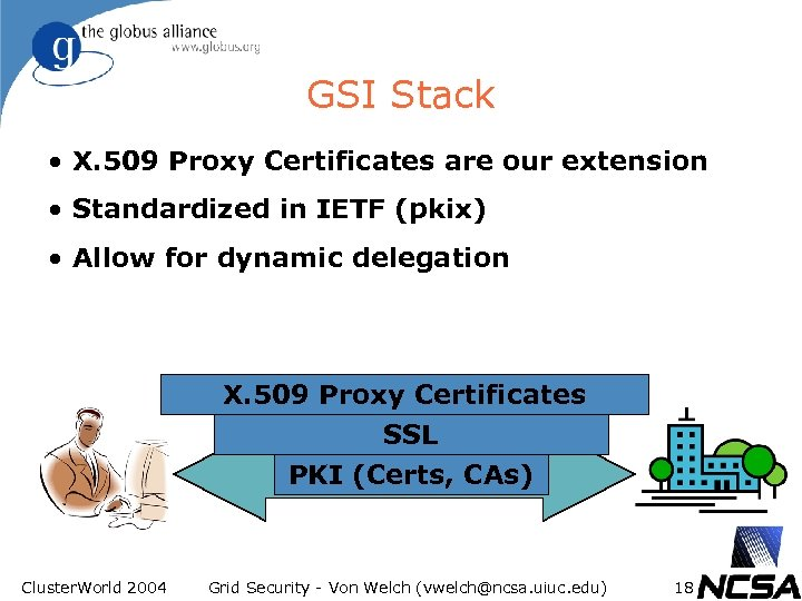 GSI Stack • X. 509 Proxy Certificates are our extension • Standardized in IETF