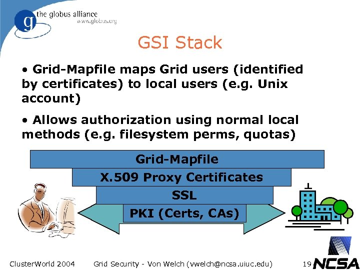 GSI Stack • Grid-Mapfile maps Grid users (identified by certificates) to local users (e.
