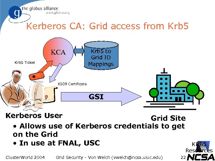 Kerberos CA: Grid access from Krb 5 KCA Krb 5 Ticket Krb 5 to