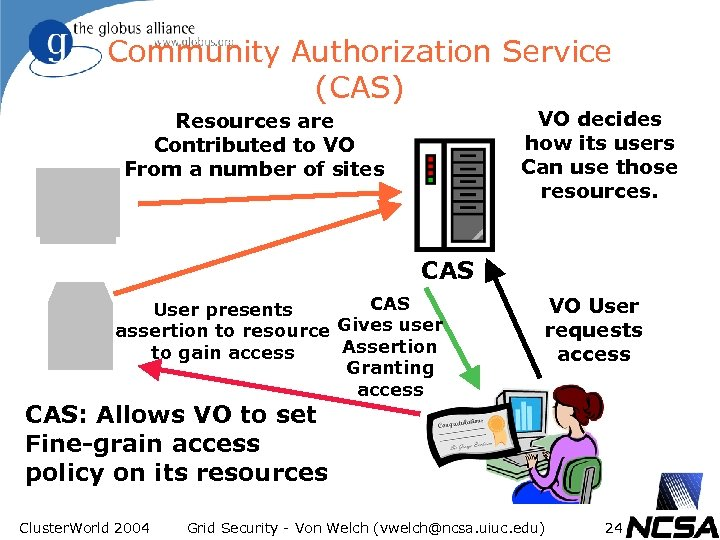 Community Authorization Service (CAS) VO decides how its users Can use those resources. Resources