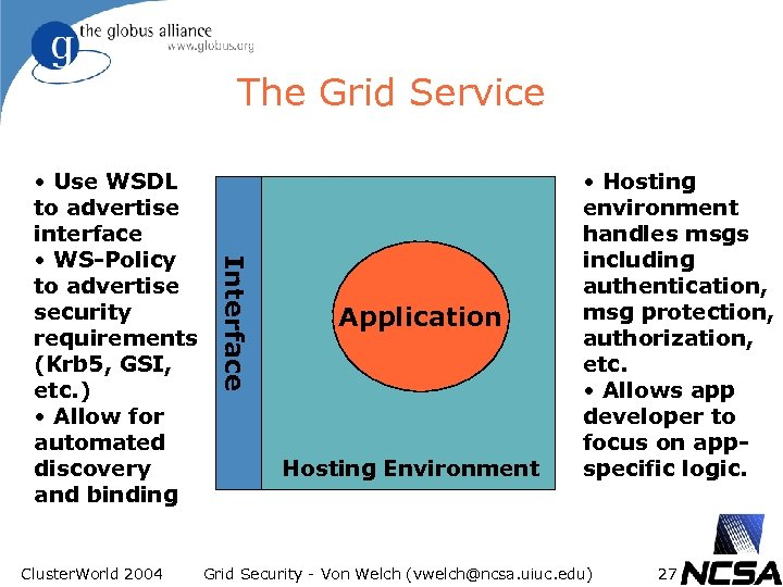 The Grid Service Cluster. World 2004 Interface • Use WSDL to advertise interface •