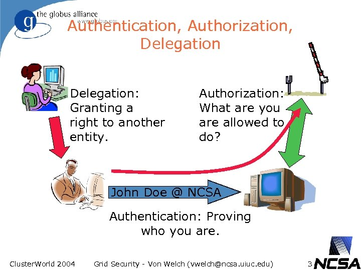 Authentication, Authorization, Delegation: Granting a right to another entity. Authorization: What are you are
