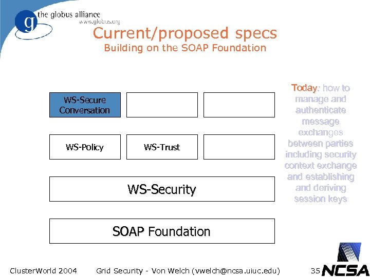 Current/proposed specs Building on the SOAP Foundation WS-Secure Conversation WS-Policy WS-Trust WS-Security Today: how